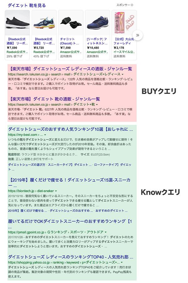 Google検索(分類カテゴリー)
